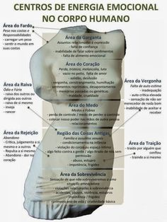 A look at the health benefits generated by the ancient practice of surya namaskar, the sequence of yoga postures that comprise the Indian traditional Sun Salutation Health Benefits, Health Tips, Health And Wellness, Health Fitness, Reiki, Chinese Medicine, Alternative Medicine, Art Therapy, Ayurveda