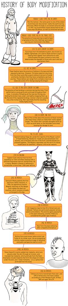 History of Body Modification, including tattoos, subdermal implants, foot binding, and deadly nightshade eye drops!