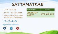 Milan Day Jodi Chart Milan Day Chart Kalyan Satta Matka Results Sattamatkae Free Tips Kalyan Tips