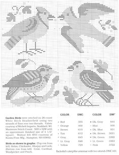 Afbeeldingsresultaat voor the prairie schooler garden birds Cross Stitch Boards, Cross Stitch Needles, Cross Stitch Alphabet, Cross Stitch Animals, Cross Stitch Flowers, Cross Stitch Designs, Cross Stitch Patterns, Cross Stitching, Cross Stitch Embroidery