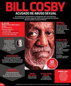 """El protagonista de la serie """"El show de Cosby"""" enfrenta cargos por abuso sexual agravado. #Infographic"""