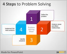 and troubleshooting sessions with your teams just became tad bit easier. Use template featuring cubes to define and analyze the root cause of an issue. Business Process Mapping, Cause And Effect, Business Presentation, Personal Branding, Problem Solving, Templates, Teaching, Cubes, Psychology