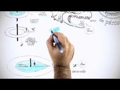 VIDEO GENIAL DE PSICOLOGIA - YouTube