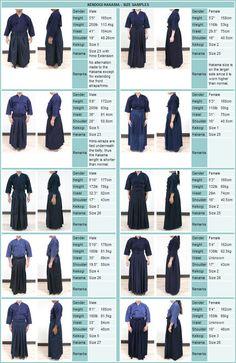 Martia Arts Uniform Size Chart Kendo, Martial Arts Supplies, Random Thoughts, Japanese Style, Cloths, Charts, Samurai, Medieval, Steampunk