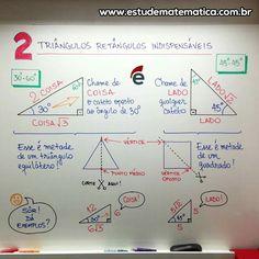 Mapa mental de triângulos