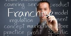 Franchising is leasing, for a set period of time, the right to use a company's successful business model and brand. For the franchisor, it's a way of quickly becoming a nationwide brand ...
