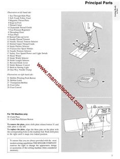 Singer 744 Sewing Machine Instruction Manual.  De Luxe Zig-Zag  Examples of what's included in this manual:  * Threading machine. * Winding bobbin. * Selecting correct needle and thread. * Basic stitches. * Decorative sewing. * Accessories.  44 page manual.