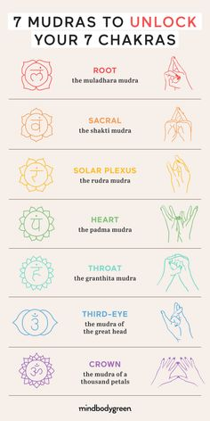 7 Mudras To Unlock Your 7 Chakras - - Plus, a mantra for each. Atem Meditation, Yoga Meditation, Spiritual Meditation, Chakra System, Yoga Art, Sacral Chakra Healing, Chakra Mantra, Hata Yoga, Yoga Exercises