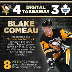Comeau records his 2nd career hat trick and scores the OT game winner!