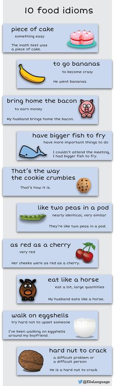 10 food-related idioms that are common in English. There are a lot of idioms about cake! English Language Learning, Speech And Language, Teaching English, English Speaking Practice, Learning English For Kids, English Lessons For Kids, English Vocabulary Words, Learn English Words, English Grammar Rules