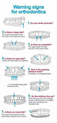 Orthodontics http://dazzlingsmiles.org/
