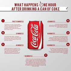 What Happens In Your Body One Hour After Drinking A Can Of Coke - DesignTAXI.com
