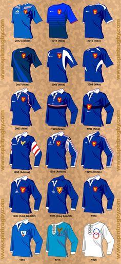Histoire du maillot du XV de France