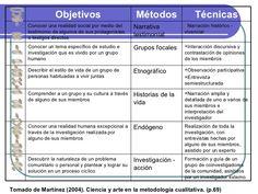 Resultado de imagen para CUADRO DE DOBLE ENTRADA DE MARCO METODOLOGICO,ENFOQUE CUALITATIVO-CUANTITATIVO, FUNDAMENTACION ONTOLOGICA Y EPISTEMOLOGICCA