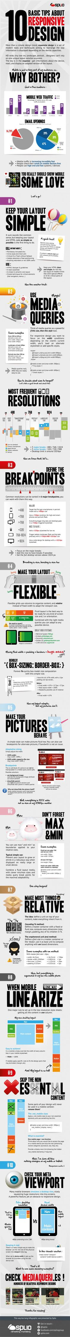 10_basic_tips_about_responsive_designsplioinfographic