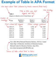 APA Format and Citations   Bibliography.com ⭐️ Pin for later ⏳ examples of apa format reference page, what is reflection paper, essay transitions, essay review, good topics to write about, how to start an argumentative essay