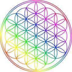 Kundalini Yoga Workshops & Detox Retreats. Persönlicher Blog über Yoga, Reisen und der Suche nach dem Glück. Yogi Bhajans Lehren & weitere spirituelle Konzepte.