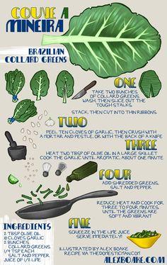 Alex Boake's take on our Brazilian Collard Greens recipe collaboration!
