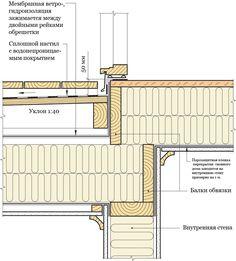 Края водонепроницаемого покрытия заводят под дверной порог минимум на 50 мм. #СИНТЕФ #Норвежские_каркасные_дома #Твинстрой #framehouse #дом