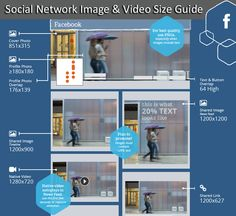 The Social Network Image And Video Size Guide. Here is one of the best resources that you can use to find out what the latest social network image and video sizes are.      Do you struggle to find out what the dimensions should be for the cover image or profile photo in Facebook?     What are the recommended sizes for the board cover image and thumbnail in Pinterest?     What is the time period for viewing stories in Snapchat?      All these answers and more are contained in this new infographic