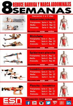 Awesome Sixpack Workout Plan - Healthy Fitness Abs Training Gym - Yeah We Workout ! Fitness Workouts, Fitness Motivation, At Home Workouts, Sixpack Workout, Workout Abs, Academia Fitness, Sport Nutrition, Calisthenics, Gym Time