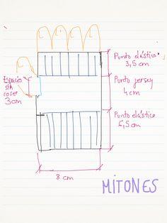 Grafico mitones