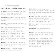 Seventeen's roles in Boom Boom