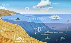 deep web vídeos fortes | Superinteressante -- Blog Super Interessante