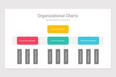 Organizational Charts PowerPoint (PPT) Template Organizational Behavior, Organizational Structure, Organization Ideas, Ppt Template, Logo Templates, Organization Development, Color Themes, Charts