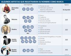 Los 18 hijos de Diomedes Díaz ahora son titulares de la marca del cantante Names, Advertising, Sons, Singers