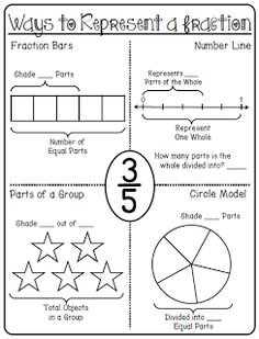 They always seem to think circles!  Create●Teach●Share: 80+ Fraction Printables