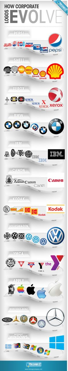 How Corporate Logos Evolve infographic. This shows how recognizable logos have evolved over time. Logos like Shell and BMW have remained pretty much the same. Brands like Xerox, Pepsi, and IBM have modernized their corporate logos. Visual Design, Web Design, Logo Design, Identity Design, Typography Design, Media Design, Brochure Design, Visual Identity, Brand Identity
