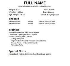 Fast Food Worker Resume Sample - http://www.resumecareer.info/fast ...