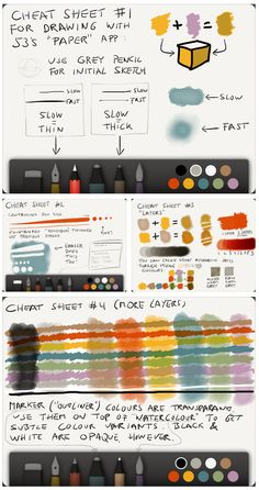 Cheat sheet #1 for Paper app for iPad.  I recently learned about the new FiftyThreePencil to use with this app.