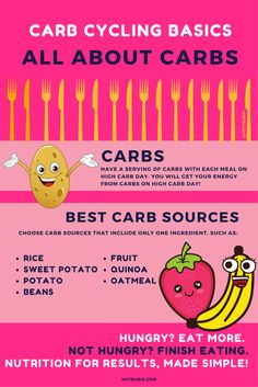 All About Carbs: What you need to know for Carb Cycling! All About Carbs: What you need to know for Carb Cycling! High Carb Foods, Low Carb Diet, High Carb Meals, Diet Foods, Carb Calculator, Carb Cycling Meal Plan, Keto Regime, Sexy Back, Fitness Motivation