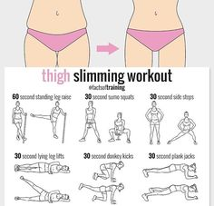 Thigh Slimming Workout | Posted by: CustomWeightLossProgram.com