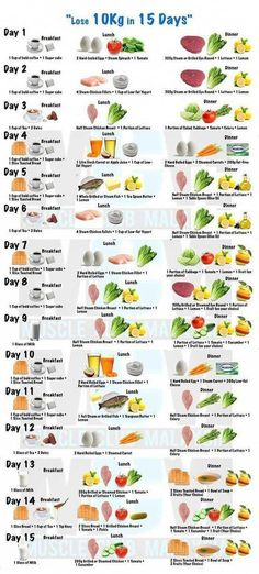Wonderful Healthy Living And The Diet Tips Ideas. Ingenious Healthy Living And The Diet Tips Ideas. Menu 1200 Calories, 1200 Calorie Diet, Diet Meal Plans, Meal Prep, Weight Loss Meals, Losing Weight, Healthy Weight, Eat Healthy, How To Lose Weight Fast
