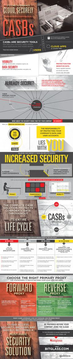 Infographic: It's Time to Embrace Cloud Security