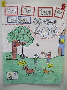 I love this anchor chart using the 5 senses to generate ideas