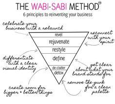 The Wabi-Sabi Method ~ House of Vitalia