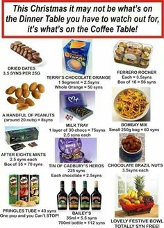 Slimming World Treats Syns Guide whoops Slimming World Syns List, Slimming World Sweets, Slimming World Syn Values, Slimming World Recipes Syn Free, Slimming World Plan, Slimming World Groups, Sliming World, Food And Drink, Cooking Recipes