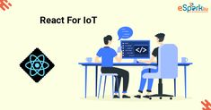 The analysis given in this article will tell you that Using React for IoT Devices will be useful only while creating a small project. It is not the best option when creating industrial IoT projects as React is for front end development and UI centric apps. React is not common with IoT projects. Iot Projects, Mobile Project, React Native, Writing Process, Web Application, App Development, Told You So, Industrial, Apps