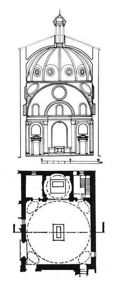 Sagrestia Vecchia Filippo Brunelleschi, Basilica of San Lorenzo, Florence - Pianta e sezione della sagrestia vecchia