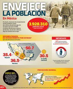 #UnDato | El 43% de los ancianos se encuentra en situación de pobreza multidimensional. #Infographic