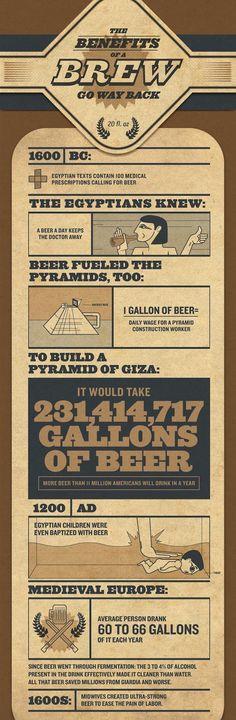 Beer Benifits @Leesa Mealing