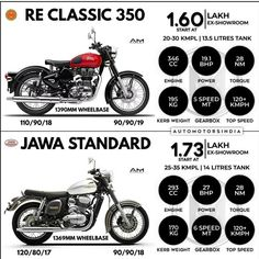 Royal Enfield, Best Quotes, Engineering, Bike, Classic, Bicycle Kick, Derby, Bicycle, Electrical Engineering