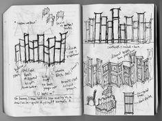 Product Design, Diagram, Feelings, Art, Art Background, Kunst, Merchandise Designs, Performing Arts