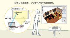 電子黒板UPICは、10万円以下でお買い求めいただけるとてもリーズナブルなインタラクティブボードです。