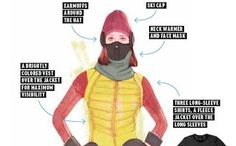 Dress for Winter Success: Cold-Weather Gear