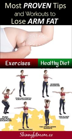 7 Proven Tips to Get Rid of Jiggly Arms : dia 1 listo dia 2 listo it is possible to lose arm fat Here is 7 tips how to lose weight in your arms at home. Tricepts, healthy diet, pushups, wrist rotation, stretching arms in. Full Body Gym Workout, Gym Workout Videos, Gym Workout For Beginners, Fitness Workout For Women, Fitness Workouts, Easy Workouts, Body Fitness, Fitness Tips, Butt Workouts